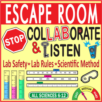 Lab Safety/Rules/Sci Method Escape Room (Breakout) ~ALL SCIENCES~ Digital Locks
