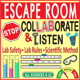Lab Safety/Rules/Sci Method Escape Room (Breakout) ~ALL SC