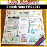 Lab Safety Sketch Notes Free