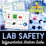 Science Lab Safety Student-Led Station Lab - Distance Learning