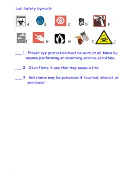 Lab Safety Symbols Handout/Worksheet/Quiz & SmartBoard:CLICK & REVEAL ANSWERS