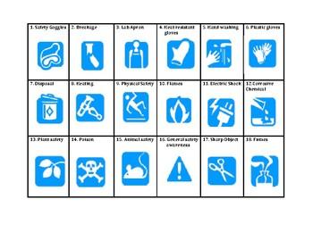 Lab Safety Symbols Matching Game