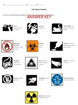 lab safety symbols matching activity by science gator middle school resources. Black Bedroom Furniture Sets. Home Design Ideas