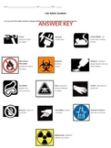 Lab Safety Symbols matching activity