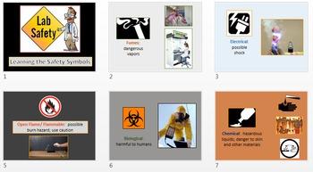 Lab Safety Symbols presentation