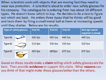 Lab Safety Thematic Unit Grades 4-6