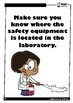 Laboratory Safety Wall Posters