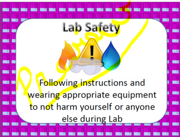 Lab Safety and Science Method Word Wall