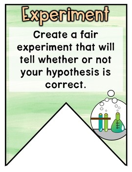 Lab Safety and Scientific Method Classroom Decor Science Banners
