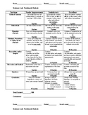 Lab Science Notebook Rubric