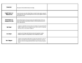 Lab Skills Vocabulary Chart
