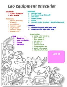 Lab Supplies Checklist
