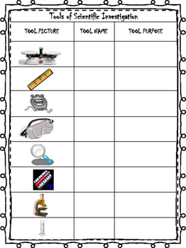 Lab Tools Interactive Journal Worksheet