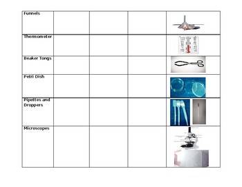 Lab Tools Notesheet