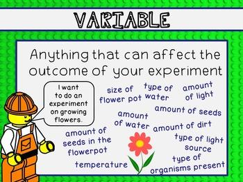 Lab Vocab PowerPoint Lesson