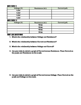 Lab - Voltage, Current, and Resistance