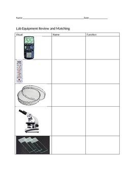 Lab equipment matching activity