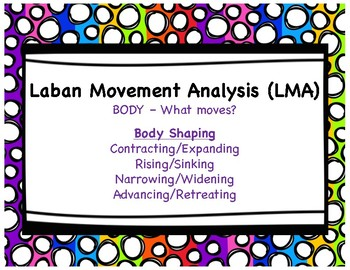 Laban Movement Analysis (LMA) Bulletin Board