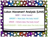Laban Movement Analysis (LMA) Bulletin Board