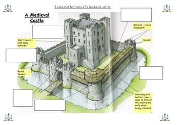 Label Features And Design a Castle