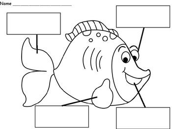 Label a Fish