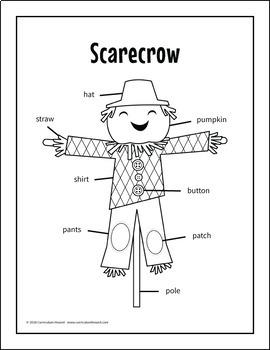 Label a Scarecrow Diagram - Parts of a Scarecrow Labeling - 4 Designs!