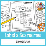 Label a Scarecrow Diagram - Parts of a Scarecrow Labeling
