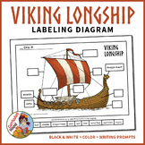 Label a Viking Longship Diagram - Parts of a Viking Longsh