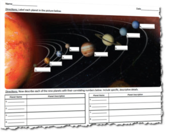 Label and Describe the Planets Worksheet