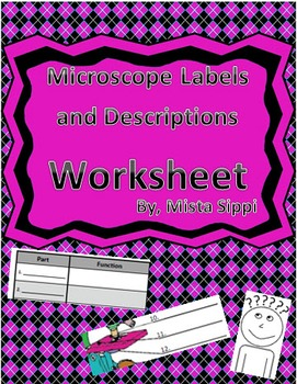 Label and Describe the parts of a Microscope Worksheet