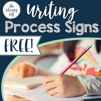 Writing Process Signs