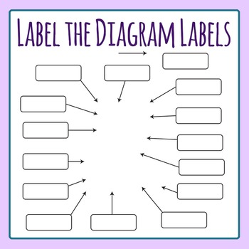Label the Diagram Labels - Boxes with Arrows Clip Art Set for Commercial Use