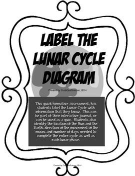 Label the Lunar Cycle Diagram