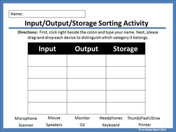 Label the Parts of the Computer & Sorting Interactive Drag & Drop Activities