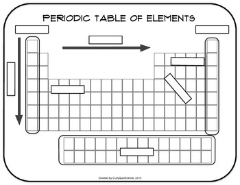 Label the Periodic Table (Vocal Card Sort and Journal Graphic)
