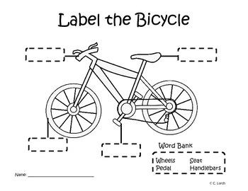Label the Transportation