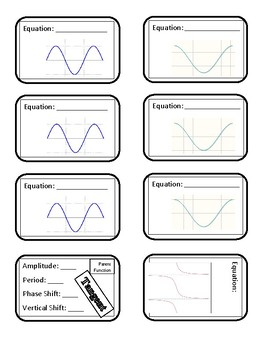 Label the Trig graph from the transformations PDF version