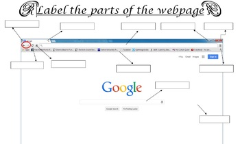 Label the parts of a webpage