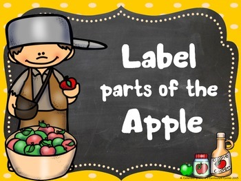 Label the parts of the Apple