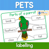 Label the pet / parts of a pet animal worksheet