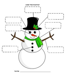 Label with Frosty the Snowman!