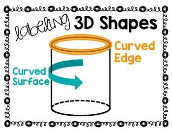 Labeling 3D Shapes