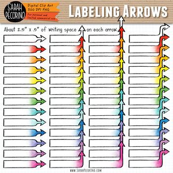 Diagram Labeling Arrows Clip Art