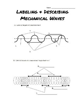 Labeling & Describing Mechanical Waves - Longitudinal & Transverse Waves