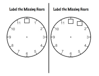 Labeling the Clock