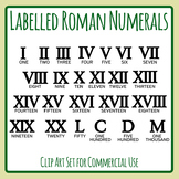 Labelled Roman Numerals Maths Clip Art Set Commercial Use