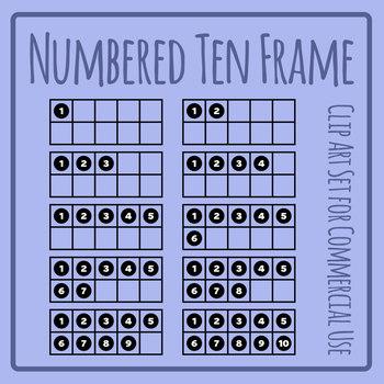 Labelled Ten Frames / 10 Frame Clip Art Set for Commercial Use