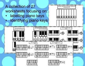 Labelling The Piano Keys