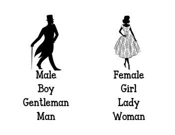 Labels Bathroom Passes Male & Female