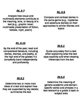 Labels CCSS Grade 5 ELA